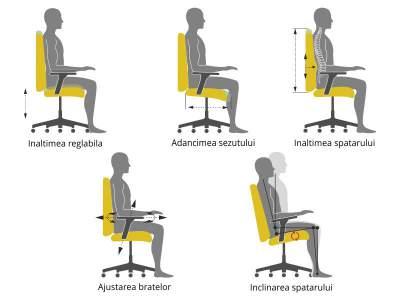Reglarea-corecta-a-scaunelor