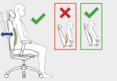 Pozitia-corecta-pe-scaun