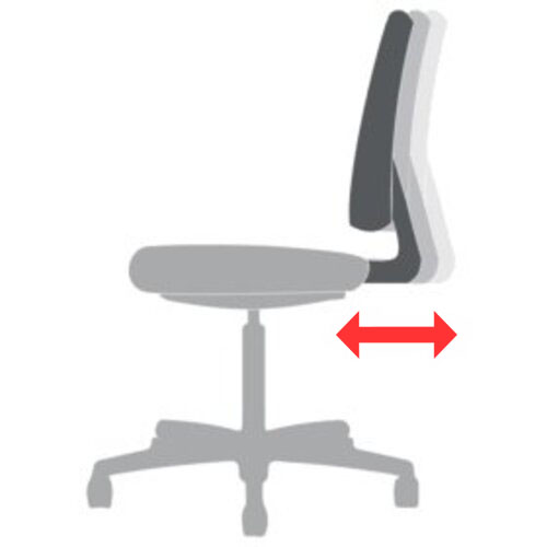reglare-adancime-scaun