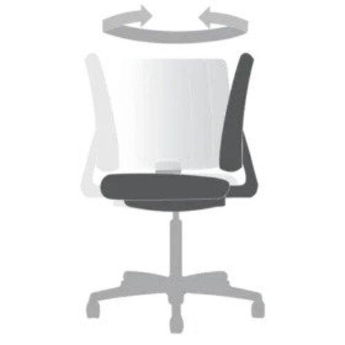 functie-de-rotire-la-360-grade-scaun