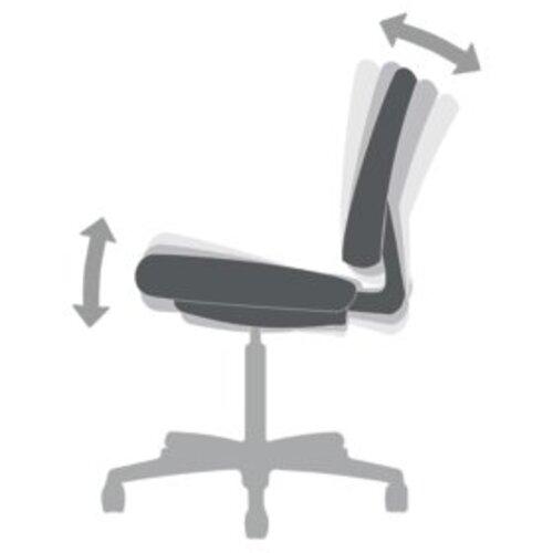 functie-de-control-asincron-al-scaunului-scaun