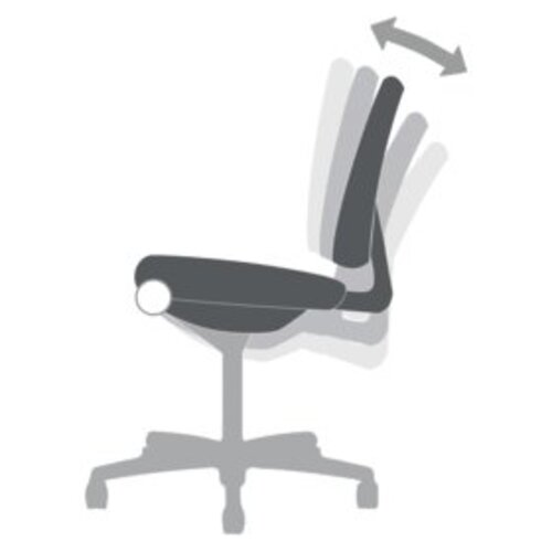 functie-al-unghiului-din-spate-independent-scaun