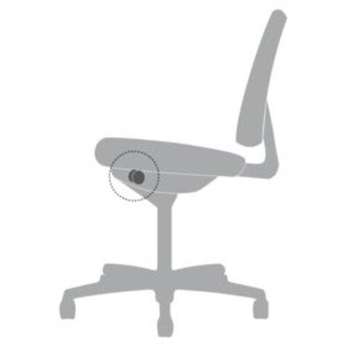 functie-de-inclinarea-laterala-scaun