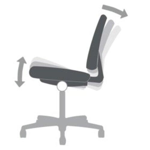 functie-de-inclinare-centrala-scaun