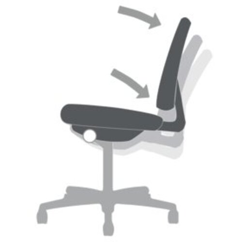 functie-de-inclinarea-a-genunchiului-la-nivel-mediu-scaun