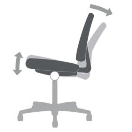 functie-de-sincronizare-scaun