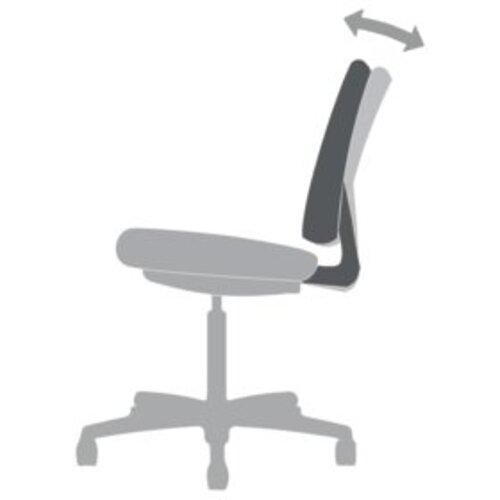 functie-de-blocare-mecanism-postural-scaun