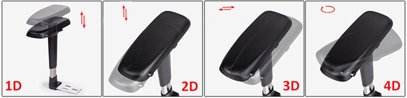 reglaje-si-ajustari-pentru-scaunele-ergonomice-de-birou-2