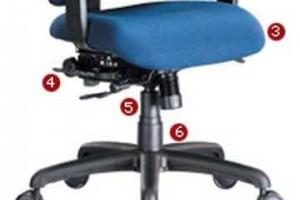 Componente scaune