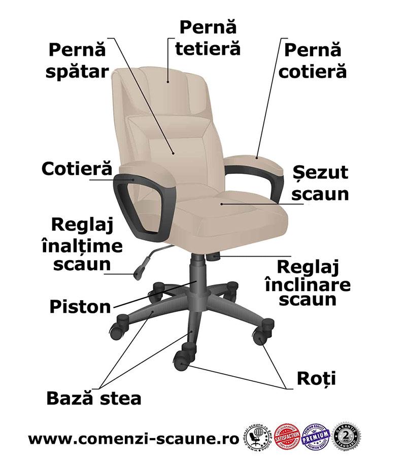 componente-si-piese-de-schimb-pentru-reparatia-scaunelor-prezentare-componente-1
