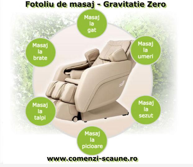 Fotoliu-de-masaj-Gravitatie-Zero