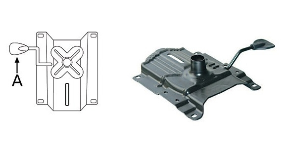 Mecanism pentru scaunele ergonomice rotative