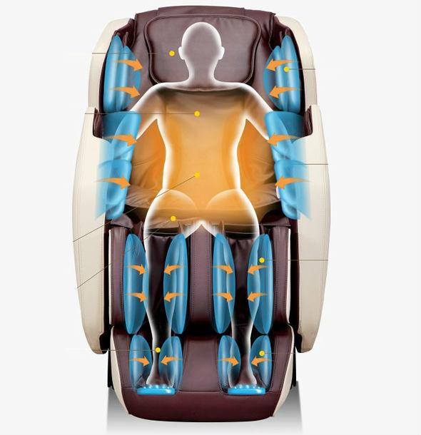 Fotoliu-de-masaj-3D-500-cu-incalzire-dureri-reumatice-5