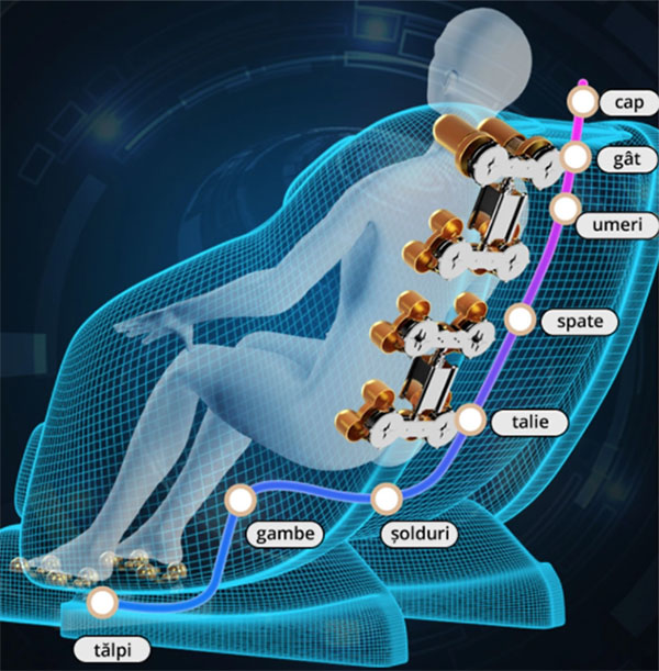 fotoliu-de-masaj-dotat-cu-sistem-de-masaj-in-zona-capului-zone