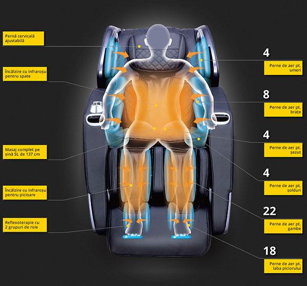 fotoliu-de-masaj-cu-joystick-3D-incalzire-la-spate-si-picioare-5