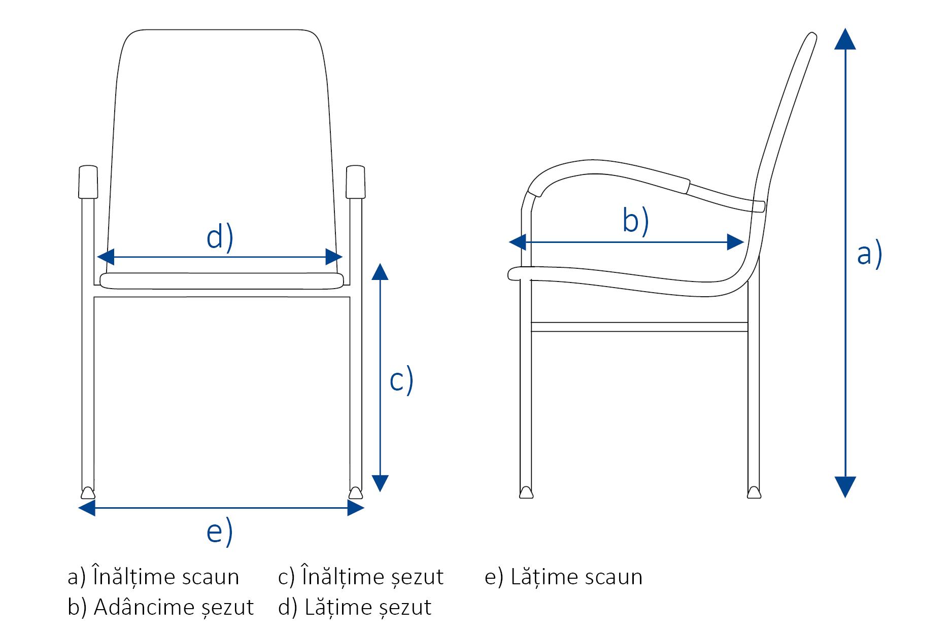 Dimensiuni scaun