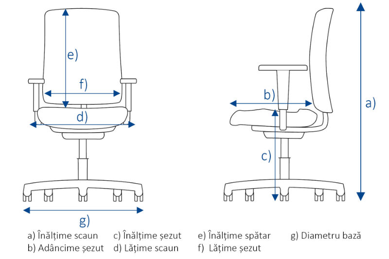 dimensiuni-Scaun-profesional-PU-ASYN